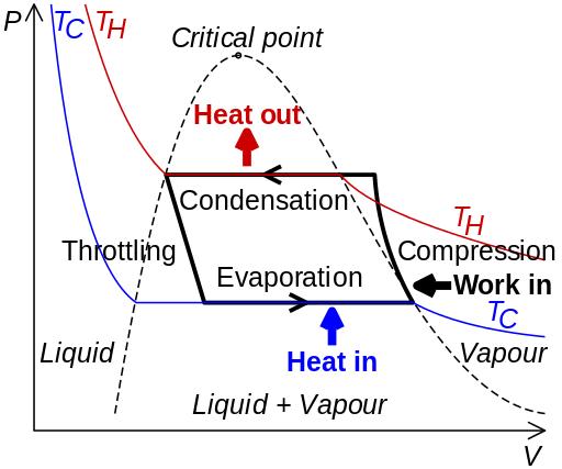 types of compressor rh carel com