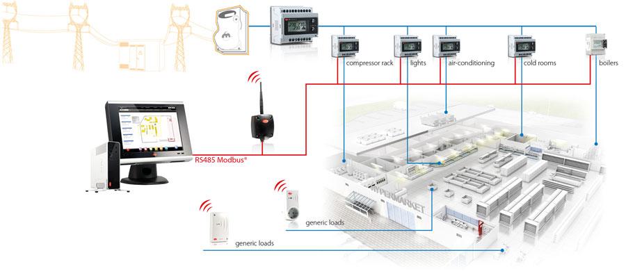 77372eeb af9f 4227 9d6f bd0e54775cef?t=1464082919000 energy management carel mastercella wiring diagram at suagrazia.org
