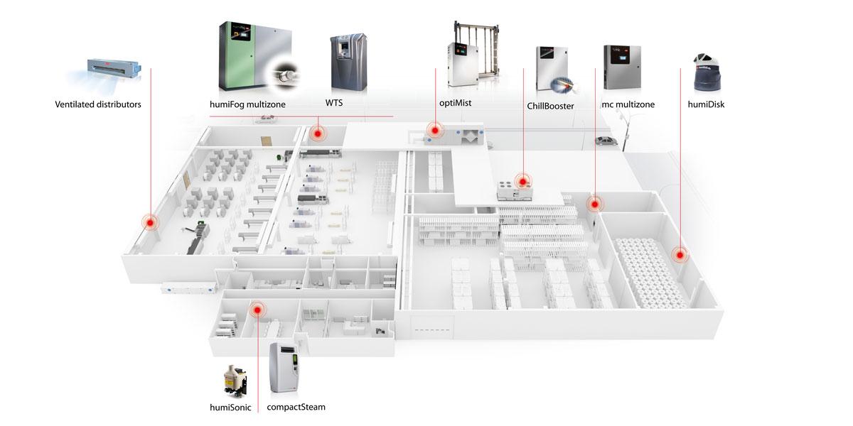 a57e8835 b9a3 435e 829d c52a82ab5193?t=1490860808000 printing industry carel mastercella wiring diagram at suagrazia.org